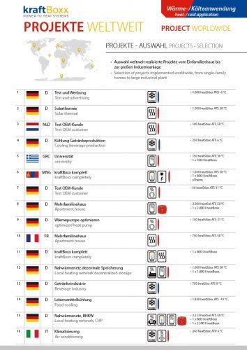 Factsheet Bild Weltweit