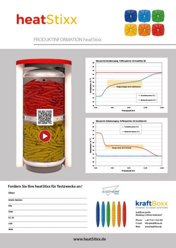 Factsheet Bild heatStixx Produktinformation